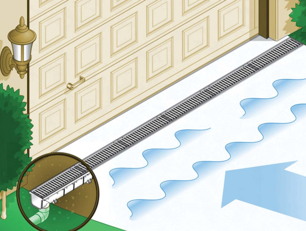 Drawing of driveway, arrow indicates water movement toward garage door. Channel drain in front of the garage will stop and redirect water.