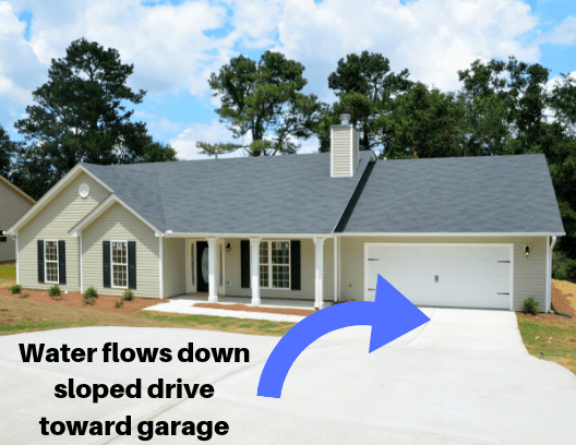 Channel drain stops garage flooding - Earth Contact Products